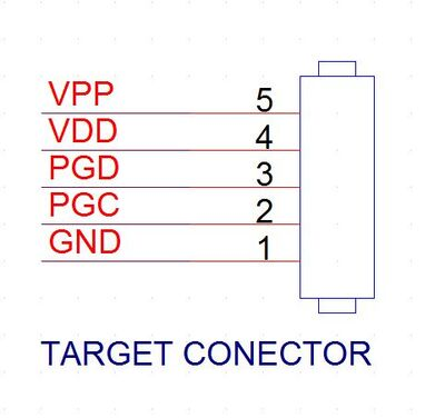 Target connector