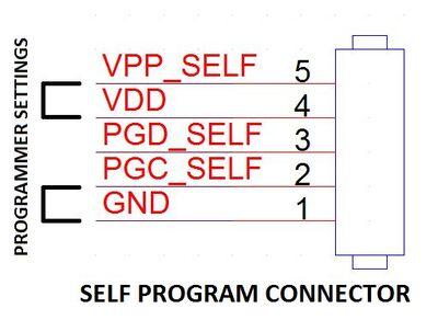 Programmer Configaration