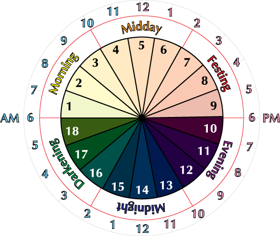File:Elemontian-Clock-Face.png