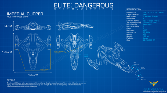 File:Bp-imperial-clipper.png