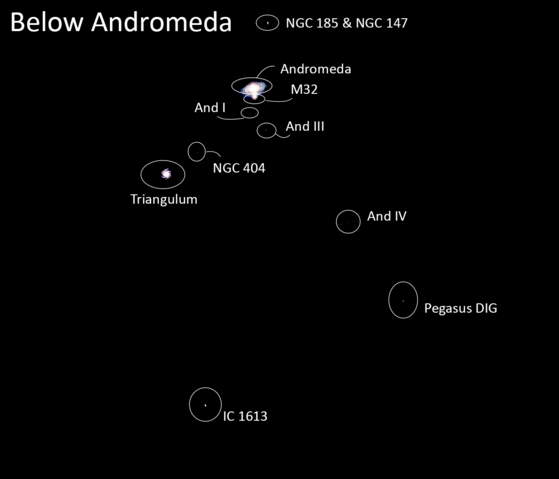 File:External Galaxies Below Andromeda.png