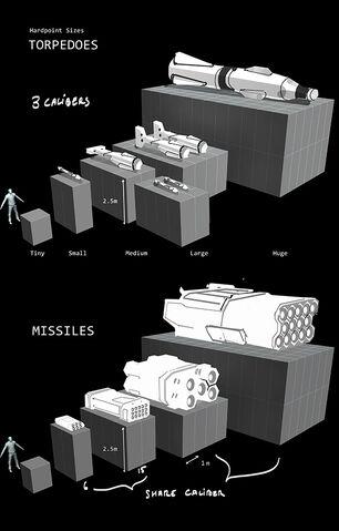 File:Torpedo MissileEvolution.jpg
