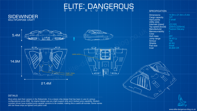 File:Sidewinder Blueprint.png