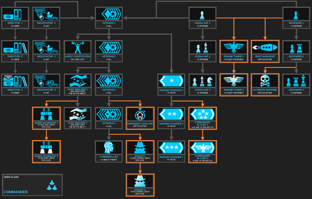 File:AbilityTree Commander Addon2.png