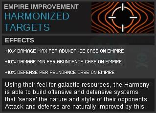 File:Harmonized targets.jpg