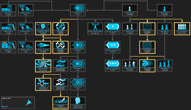 File:AbilityTree Pilot Addon2.png