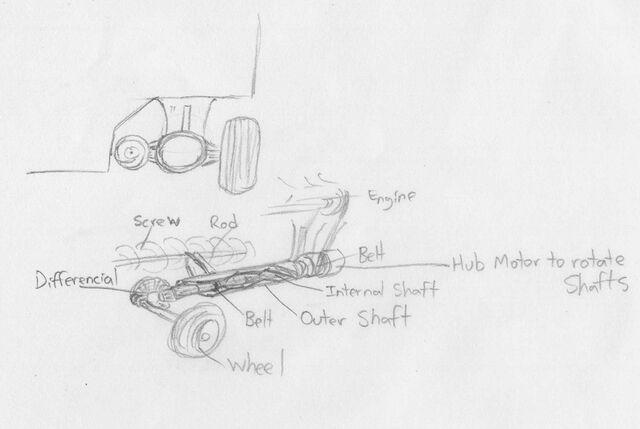 File:Screws-Wheel Idea.jpg