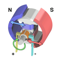 File:200px-Electric motor cycle 2.png