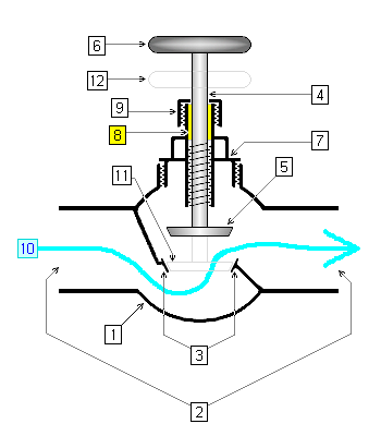 File:Valve cross-section-torus.PNG