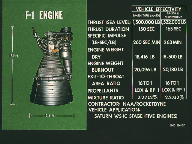File:F-1 rocket engine.jpg
