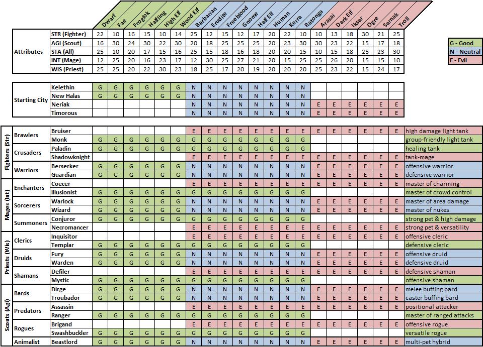 RaceClassComp v2