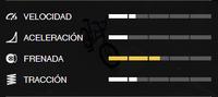 Estadisticas BMX