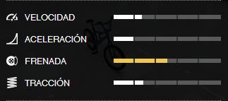 Archivo:Estadisticas BMX.png