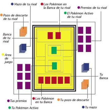 Archivo:Zona juego.jpg