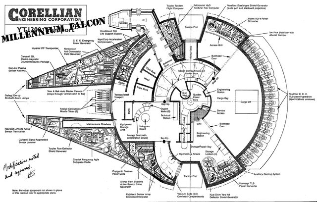Archivo:Millennium Falcon Old Layout.jpg