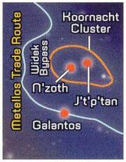 Koornacht Cluster