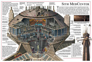 Sith Med Center