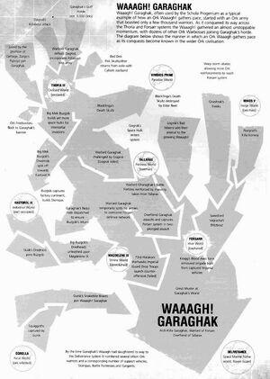 Waaagh Garaghak Wikihammer 40K.jpg