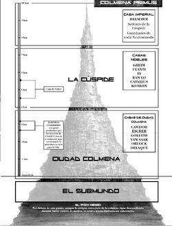 Necromunda colmena primus ciudad.jpg