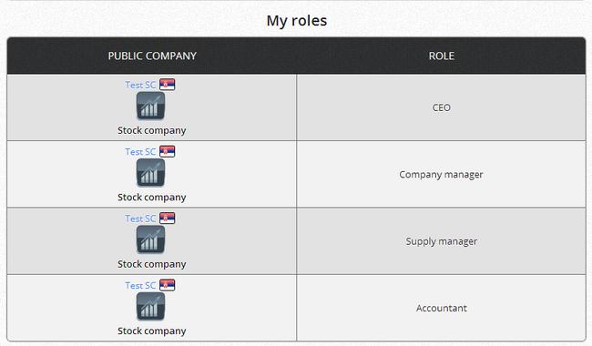 My roles 12