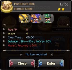 Pandora's Box 7