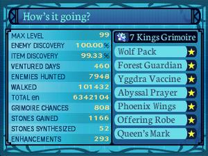 King-grim