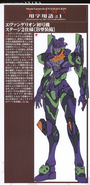Details on Eva-01 Stage 2 Specification -B-Type Equipment-