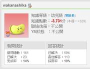 Wakanashika record