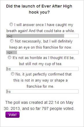 File:EAHWiki polls - poll2.jpg