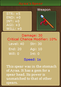 File:Ayaa's Spear.png