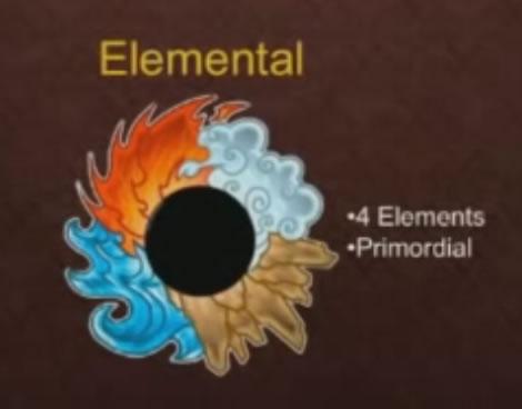 File:Elemental Symbol.jpg