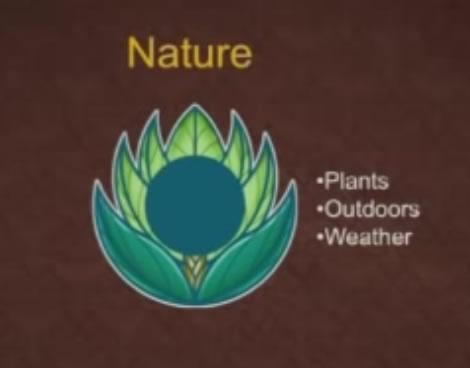 File:Nature Symbol.jpg