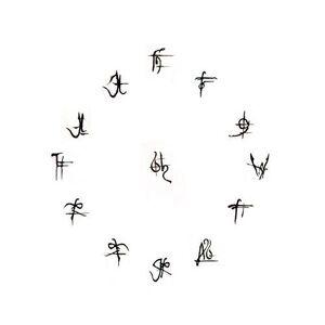The Black Zodiac Glyphs