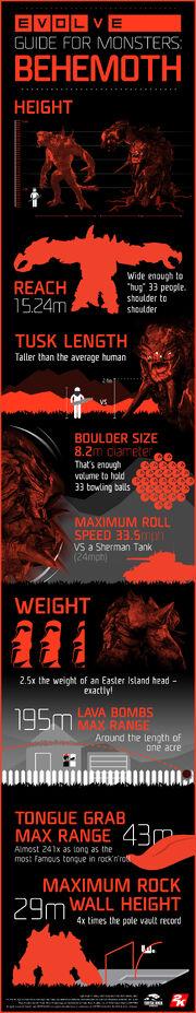 Behemoth infographic lg