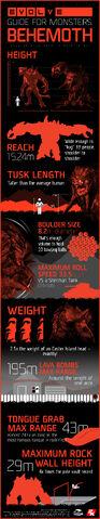 Datei:Behemoth infographic lg.jpg
