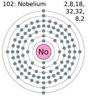 548px-Electron shell 102 nobelium