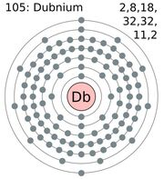 548px-Electron shell 105 dubnium