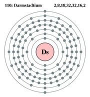 558px-Electron shell 110 Darmstadtium svg