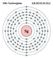 Seaborgium svg