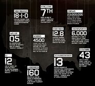 Exp2infographicLARGE a