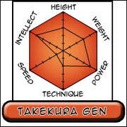 Musashi Hexagon