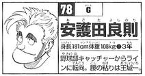 Yoshinori Agota