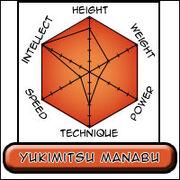 Yukimitsu Hexagon