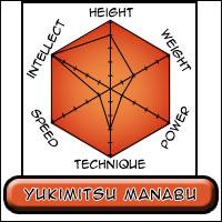 File:Yukimitsu Hexagon.jpg