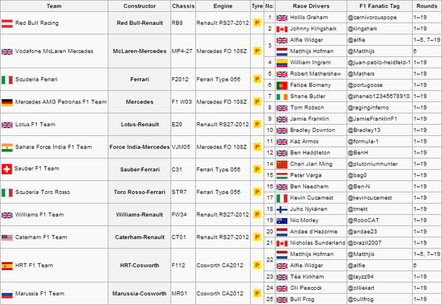 File:USA Entry List.png