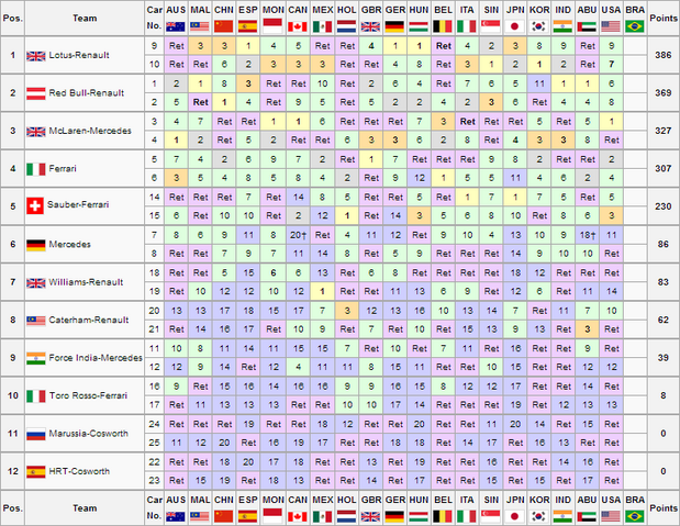 File:USA Constructors Championship.png