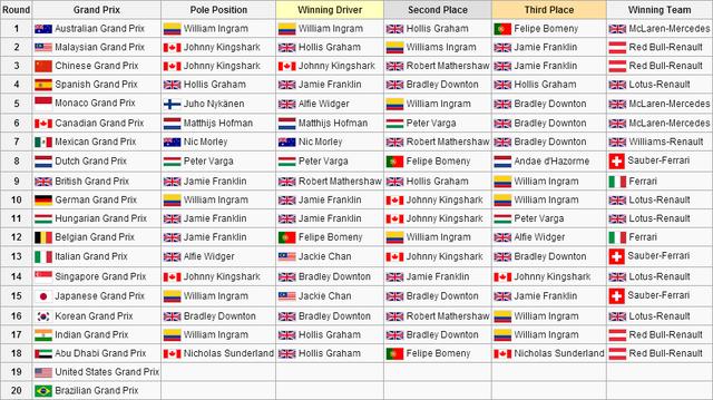 File:UAE Grands Prix.png