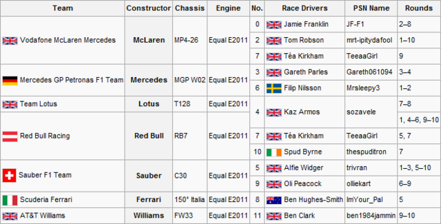 File:F2S2R10Entry List.png