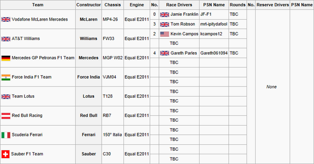 File:F2Entry List.png