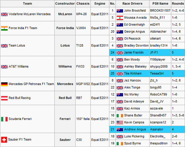 File:F1S2R6Entry List.png